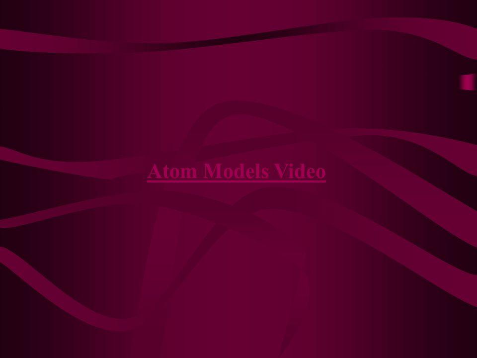 Atom Models Video