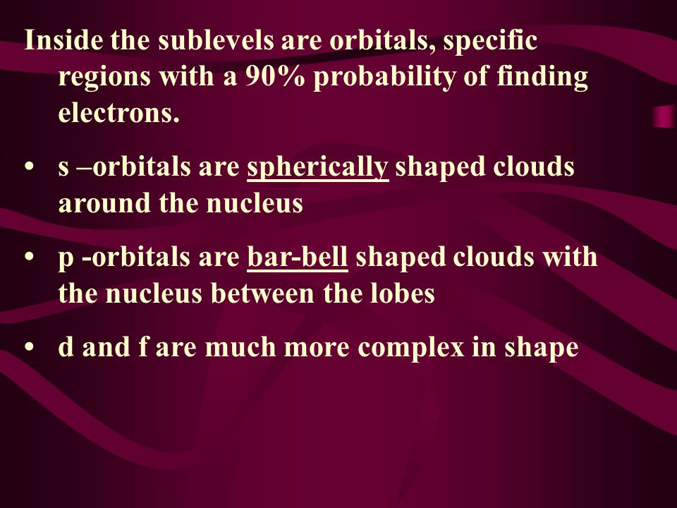 Inside the sublevels are orbitals, specific regions with a 90% probability of finding electrons.
