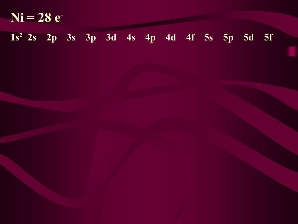 Ni = 28 e- 1s2 2s 2p 3s 3p 3d 4s 4p 4d 4f 5s 5p 5d 5f