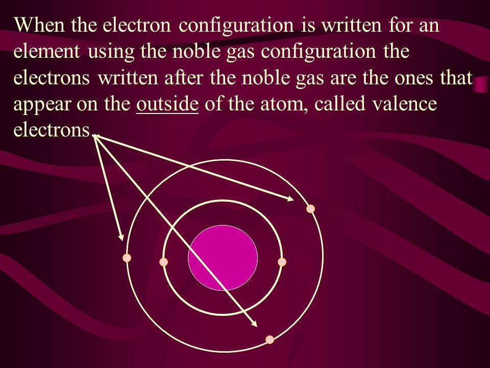 When the electron configuration is written for an element using the noble gas configuration the electrons written after the noble gas are the ones that appear on the outside of the atom, called valence electrons..