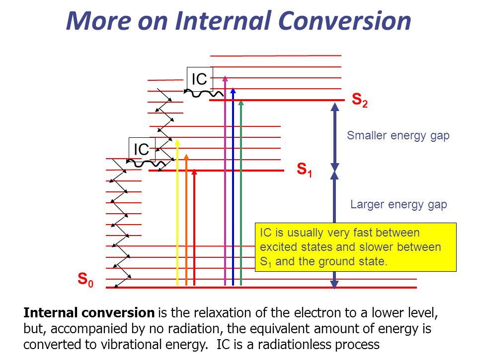 More on Internal Conversion
