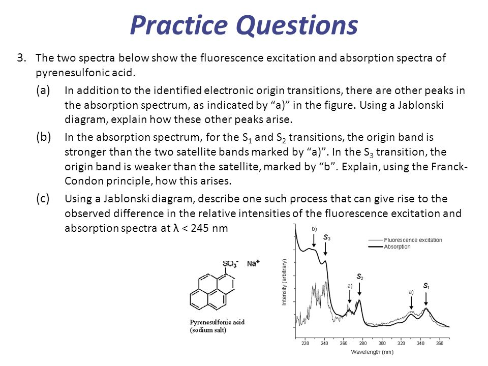 Practice Questions The two spectra below show the fluorescence excitation and absorption spectra of pyrenesulfonic acid.