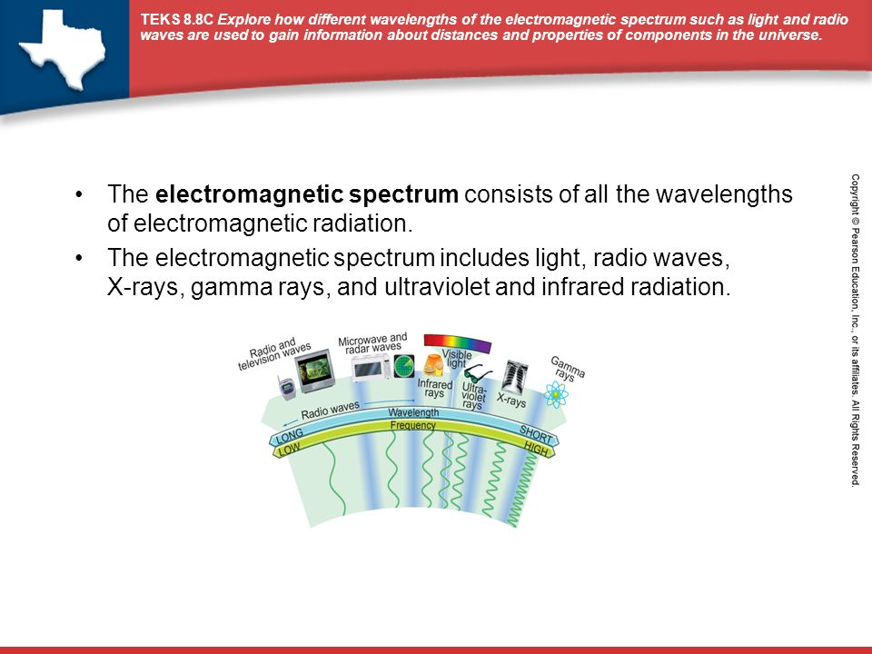 The electromagnetic spectrum consists of all the wavelengths of electromagnetic radiation.