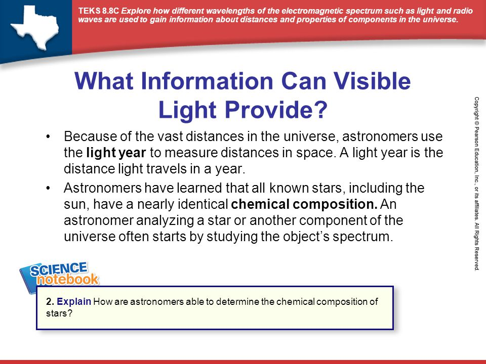 What Information Can Visible Light Provide