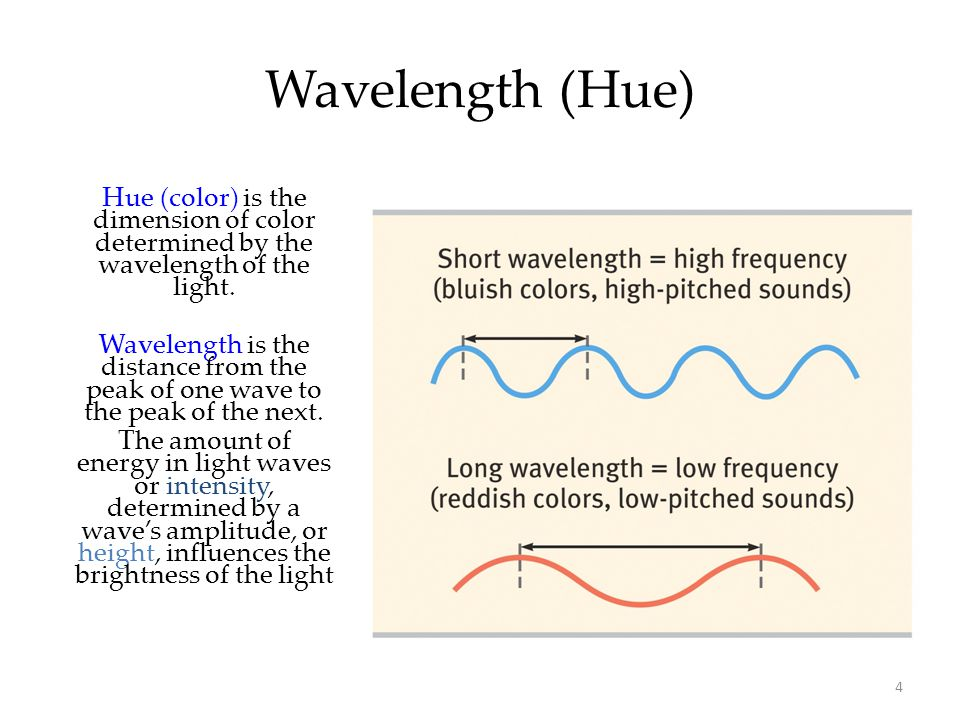 Wavelength (Hue) Hue (color) is the dimension of color determined by the wavelength of the light.