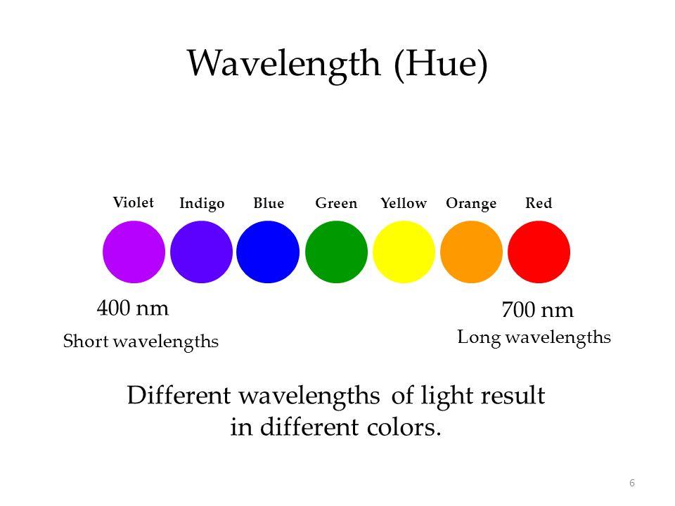 Different wavelengths of light result