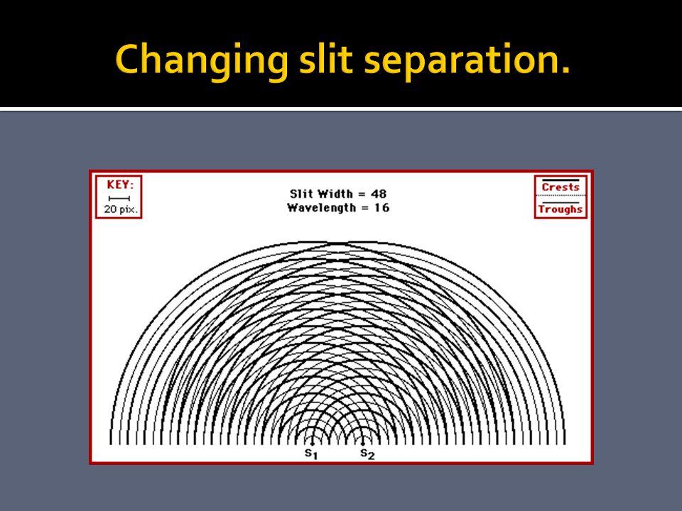 Changing slit separation.