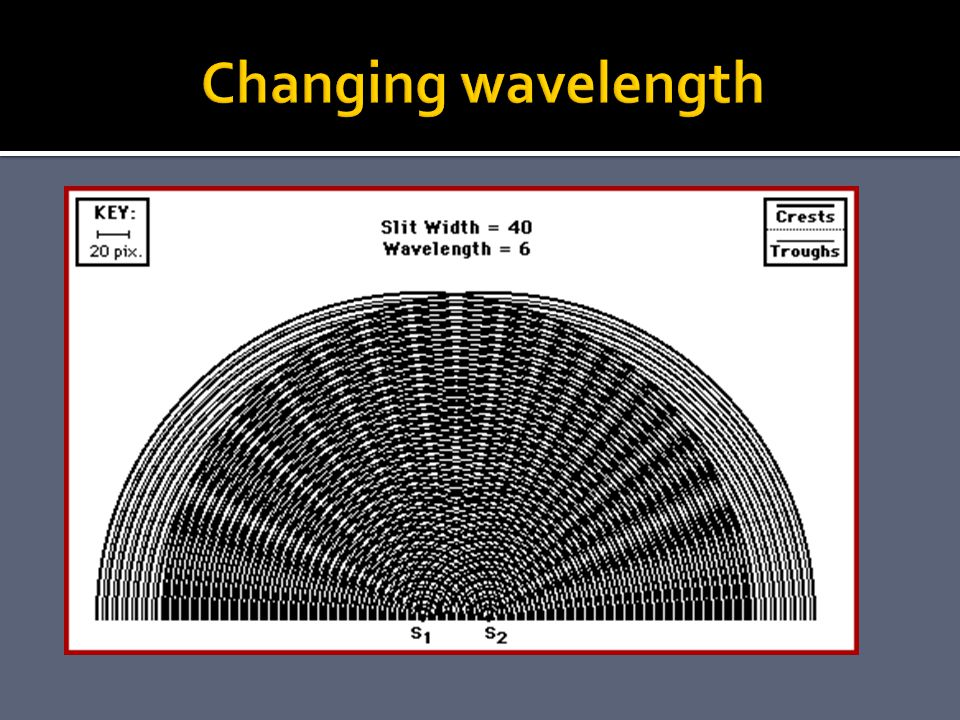 Changing wavelength As the wavelength increases, the spacing between nodal and antinodal lines increases.
