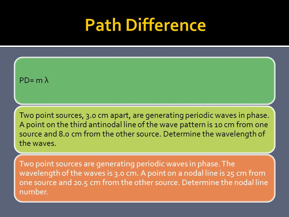 Path Difference PD= m λ.