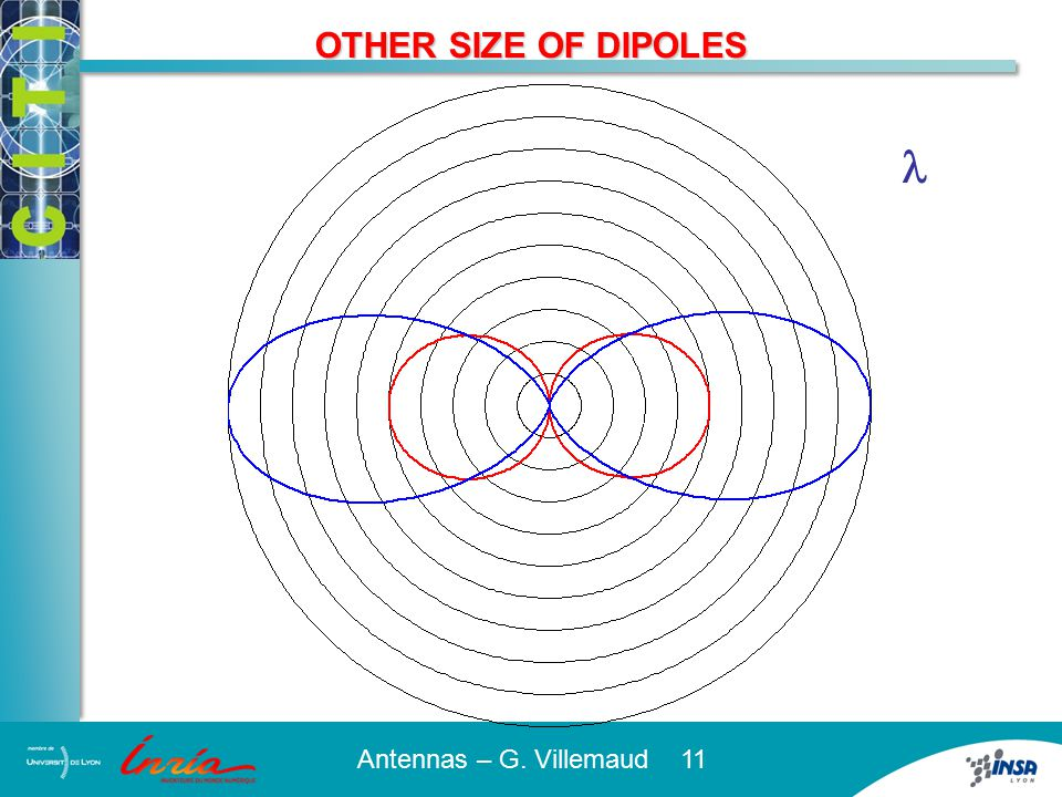 OTHER SIZE OF DIPOLES 3l/2
