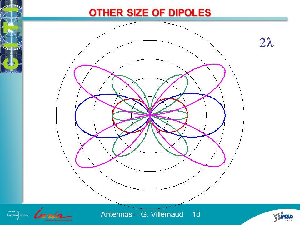 MONOPOLE ANTENNA Image principle