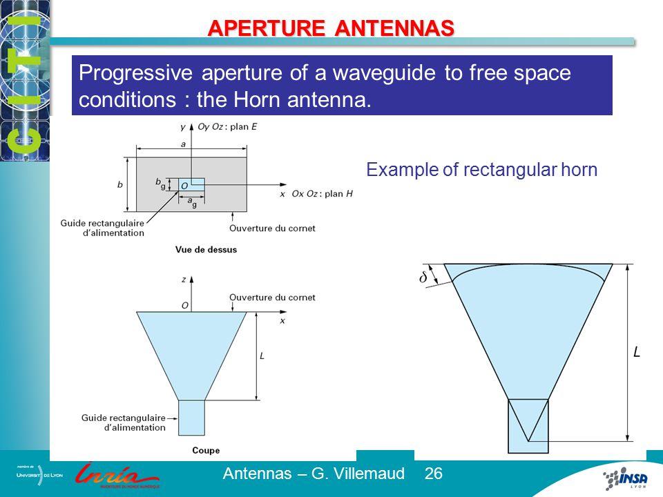 HORN CHARACTERISTICS Radiation : H plane: E plane: