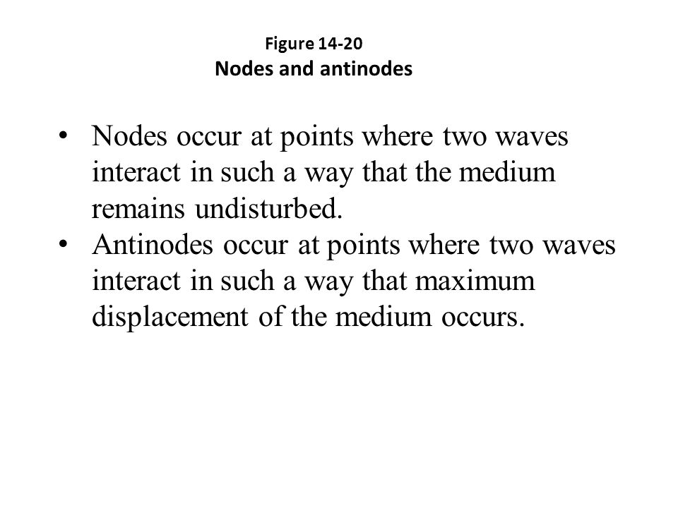 Figure Nodes and antinodes