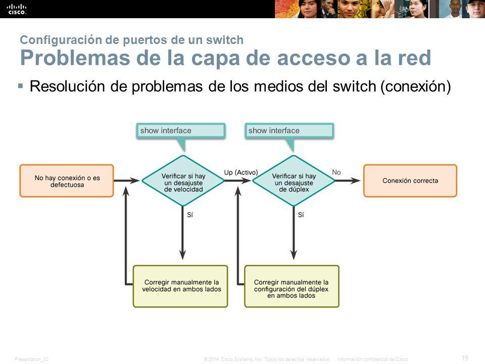 Resolución de problemas de los medios del switch (conexión)