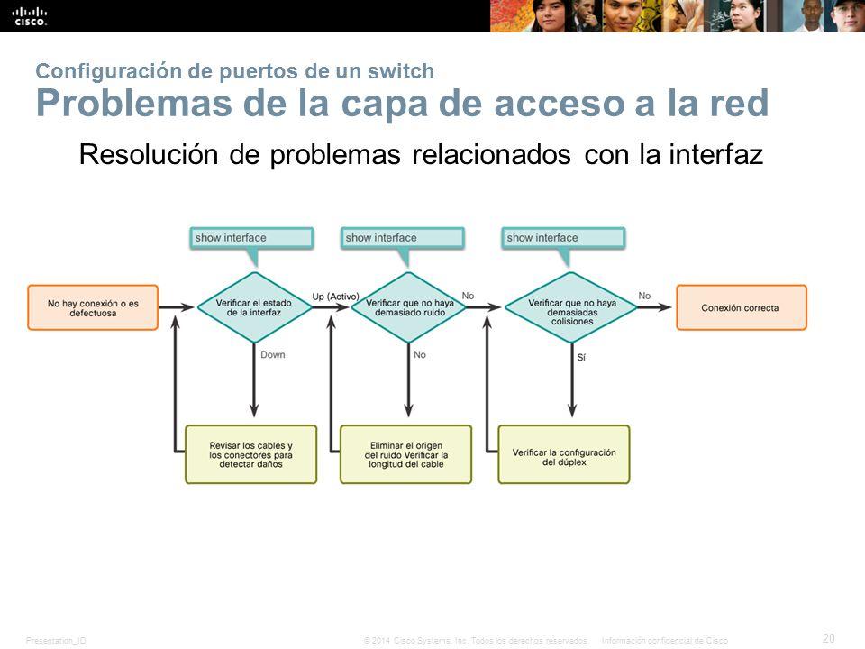 Resolución de problemas relacionados con la interfaz