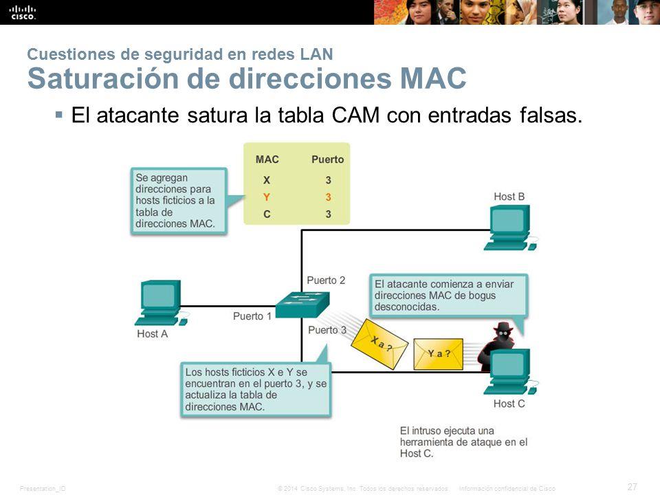 Cuestiones de seguridad en redes LAN Saturación de direcciones MAC