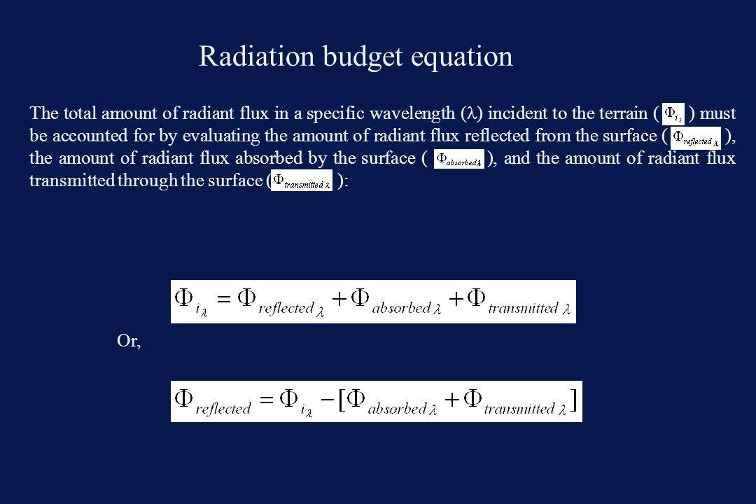 Radiation budget equation