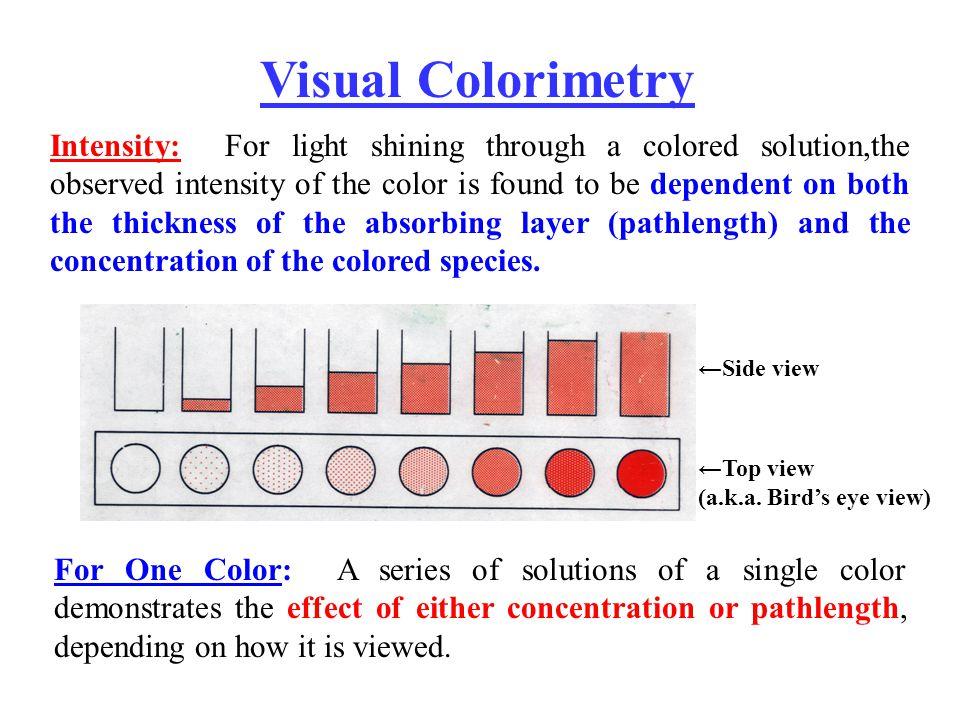 Visual Colorimetry