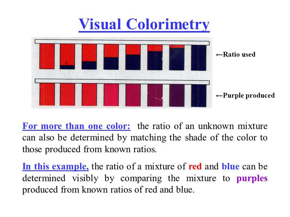 Visual Colorimetry ←Ratio used. ←Purple produced.