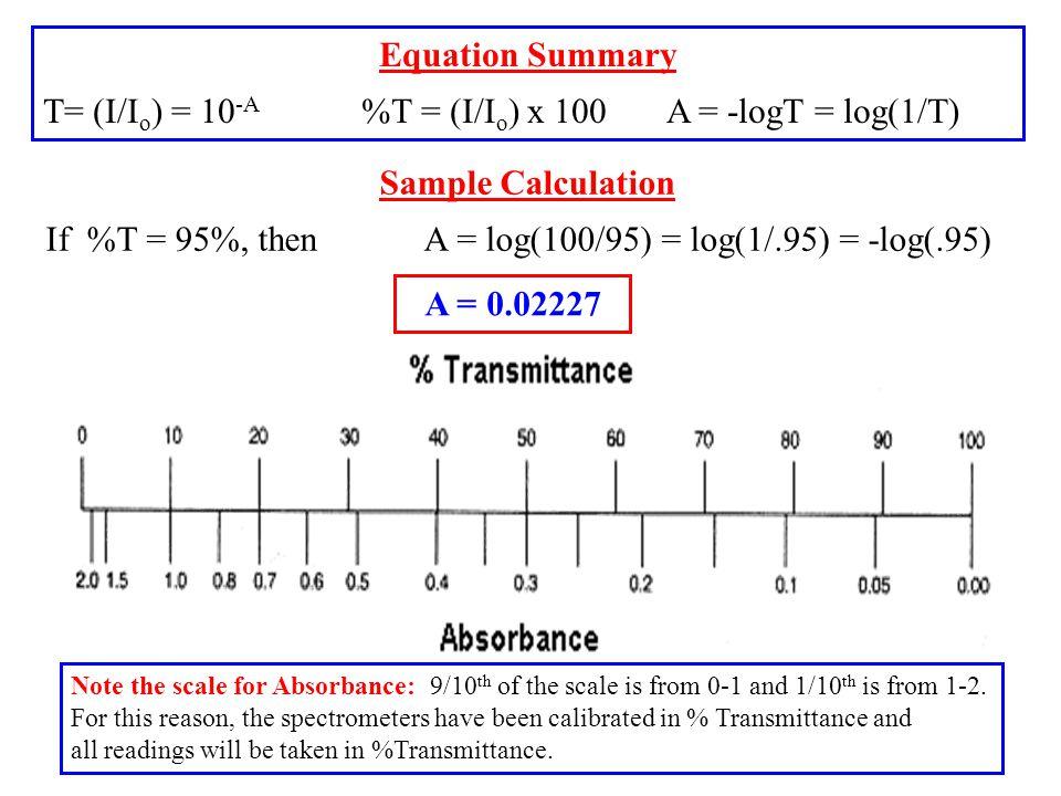 T= (I/Io) = 10-A %T = (I/Io) x 100 A = -logT = log(1/T)