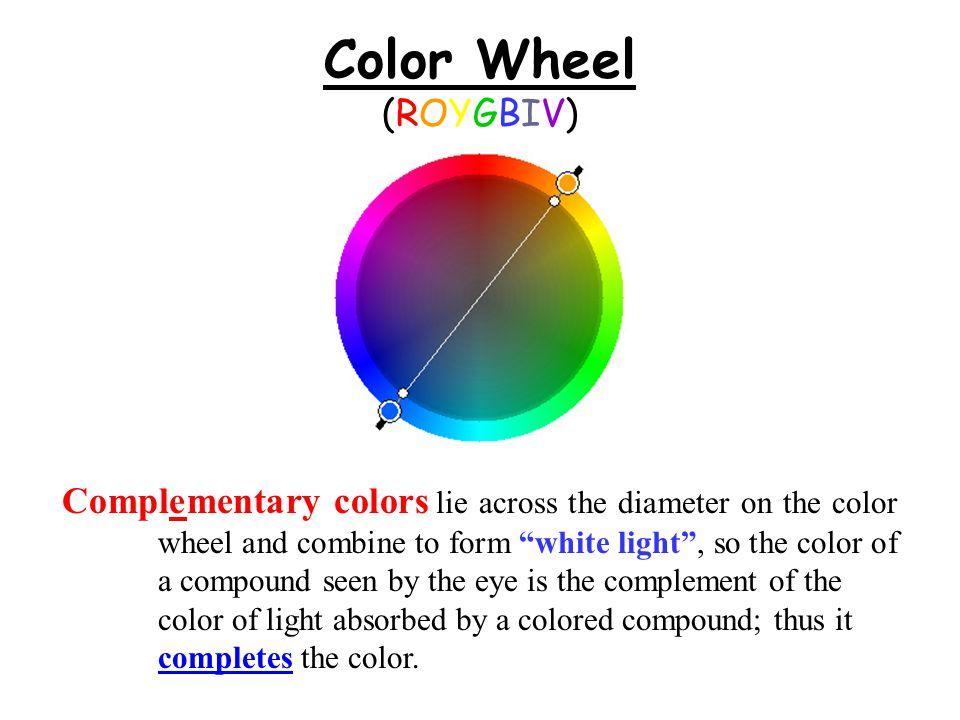 Color Wheel (ROYGBIV)
