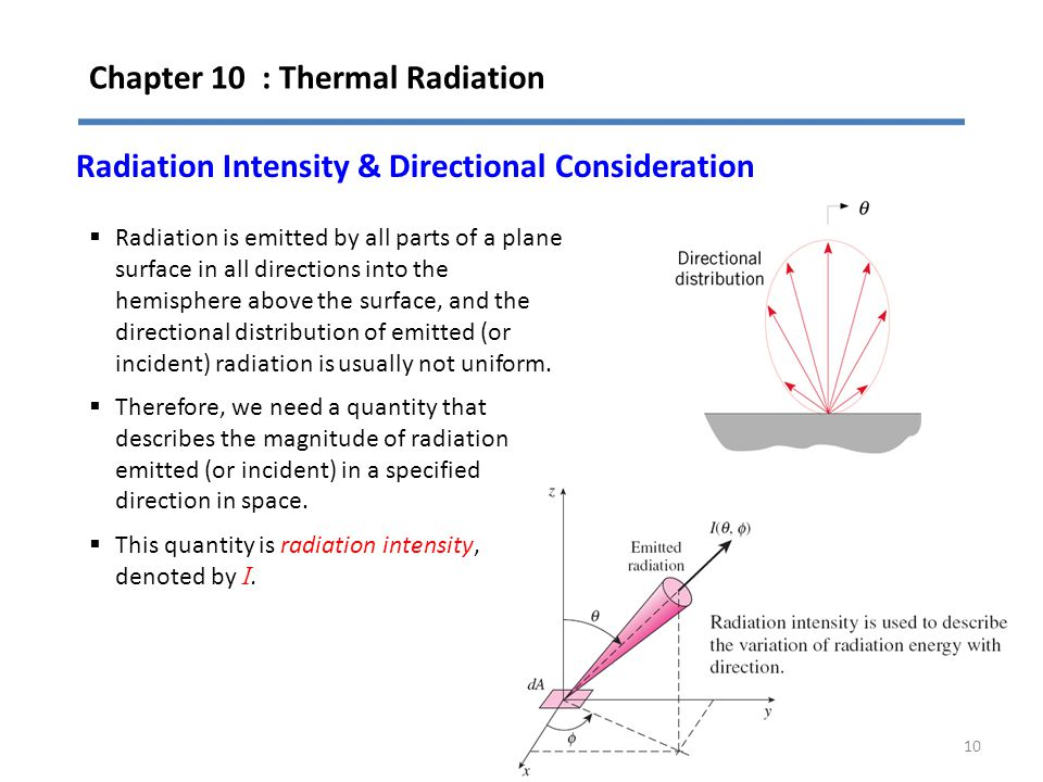 Chapter 10 : Thermal Radiation