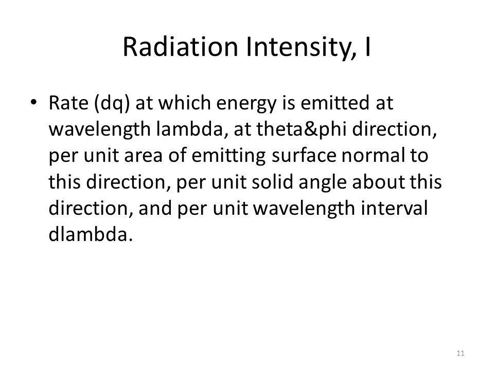 Radiation Intensity, I