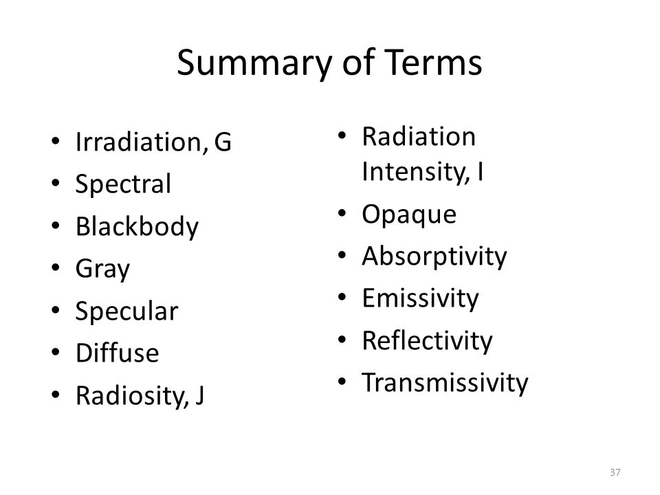 Summary of Terms Radiation Intensity, I Irradiation, G Spectral Opaque