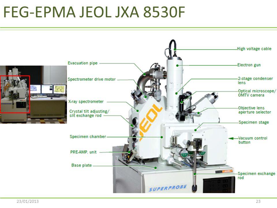 FEG-EPMA JEOL JXA 8530F 23/01/2013