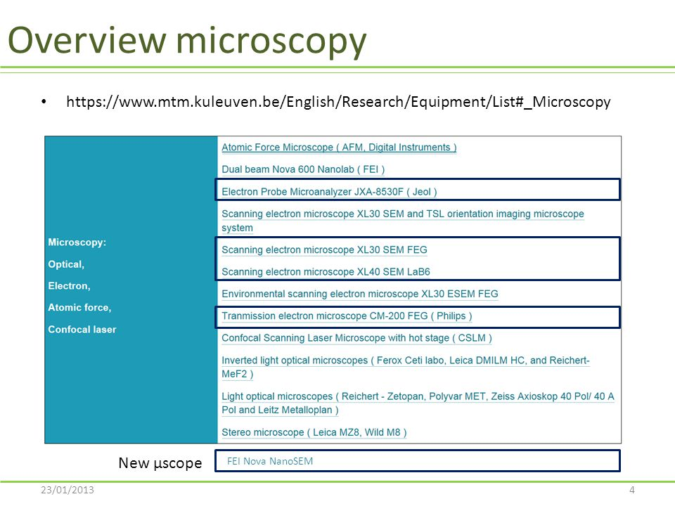 Overview microscopy https://www.mtm.kuleuven.be/English/Research/Equipment/List#_Microscopy. New µscope.