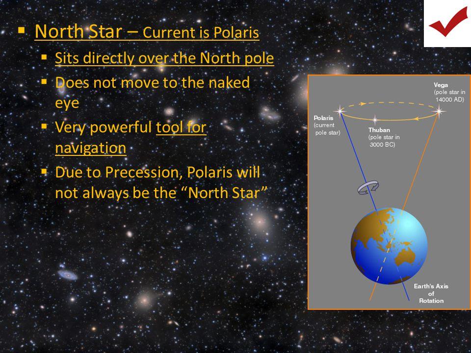 North Star – Current is Polaris