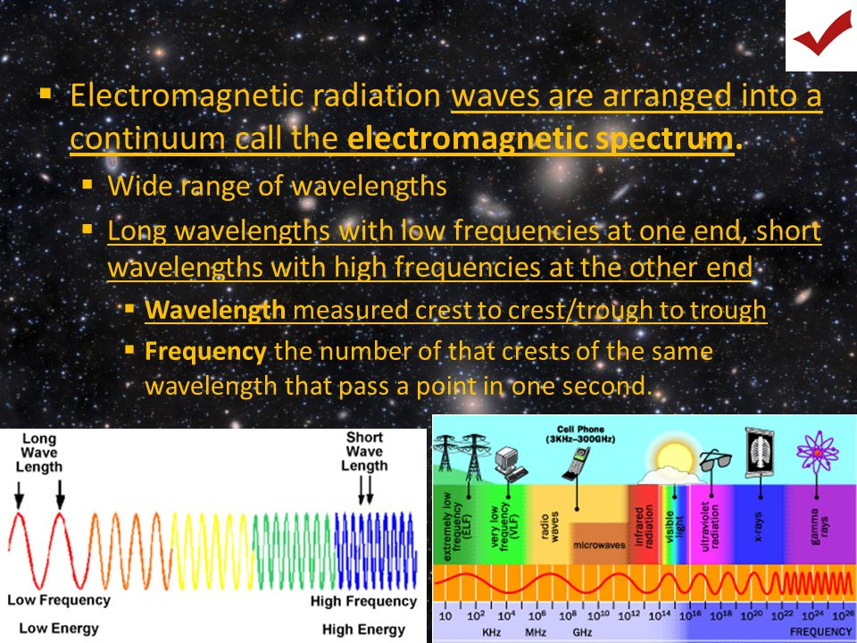 Electromagnetic radiation waves are arranged into a continuum call the electromagnetic spectrum.