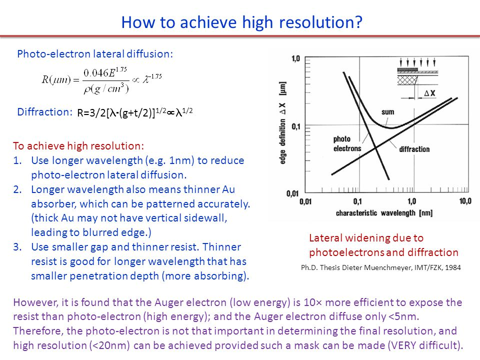 How to achieve high resolution