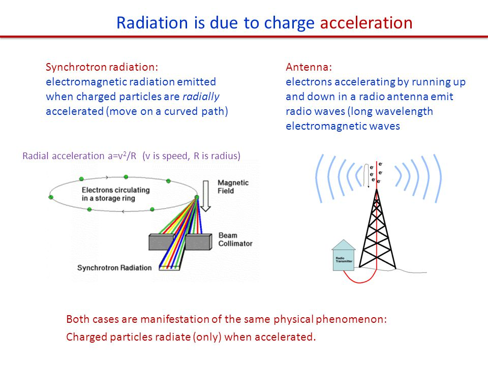 Radiation is due to charge acceleration