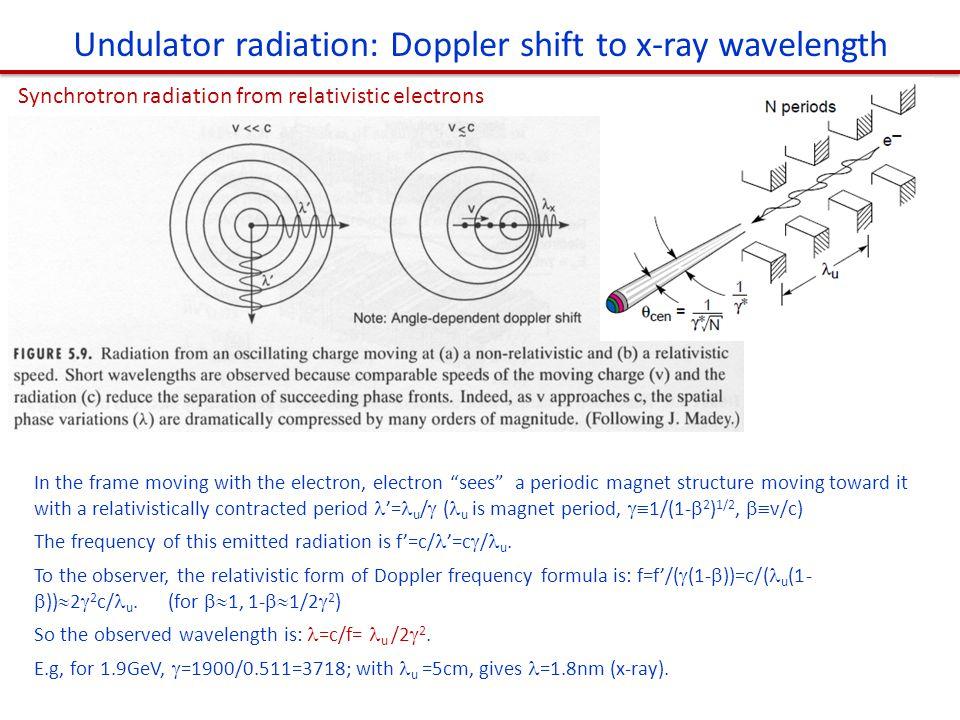 Undulator radiation: Doppler shift to x-ray wavelength