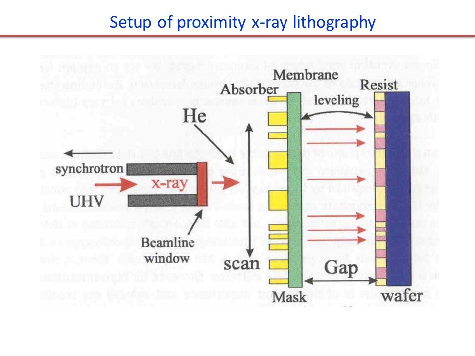Setup of proximity x-ray lithography
