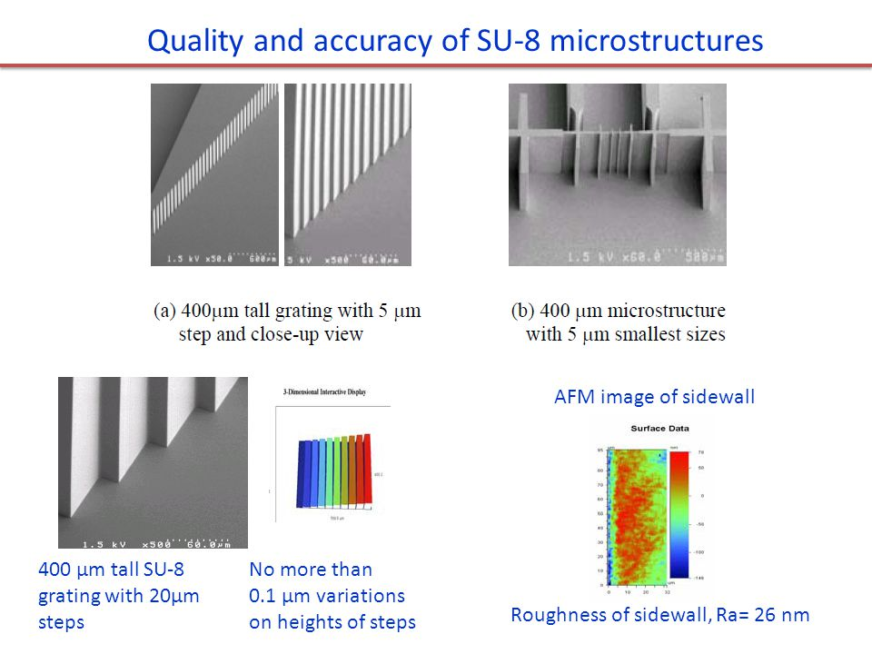 Quality and accuracy of SU-8 microstructures