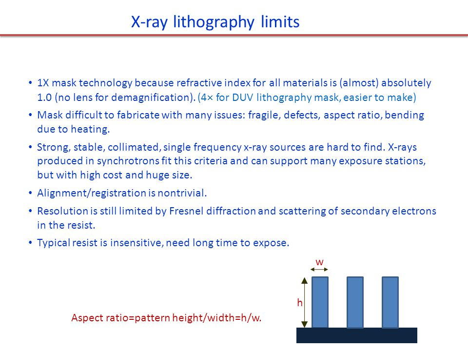 X-ray lithography limits
