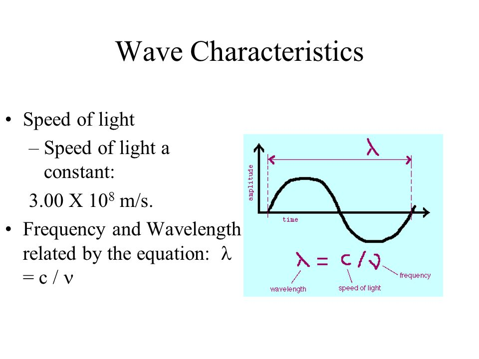 Wave Characteristics Speed of light Speed of light a constant: