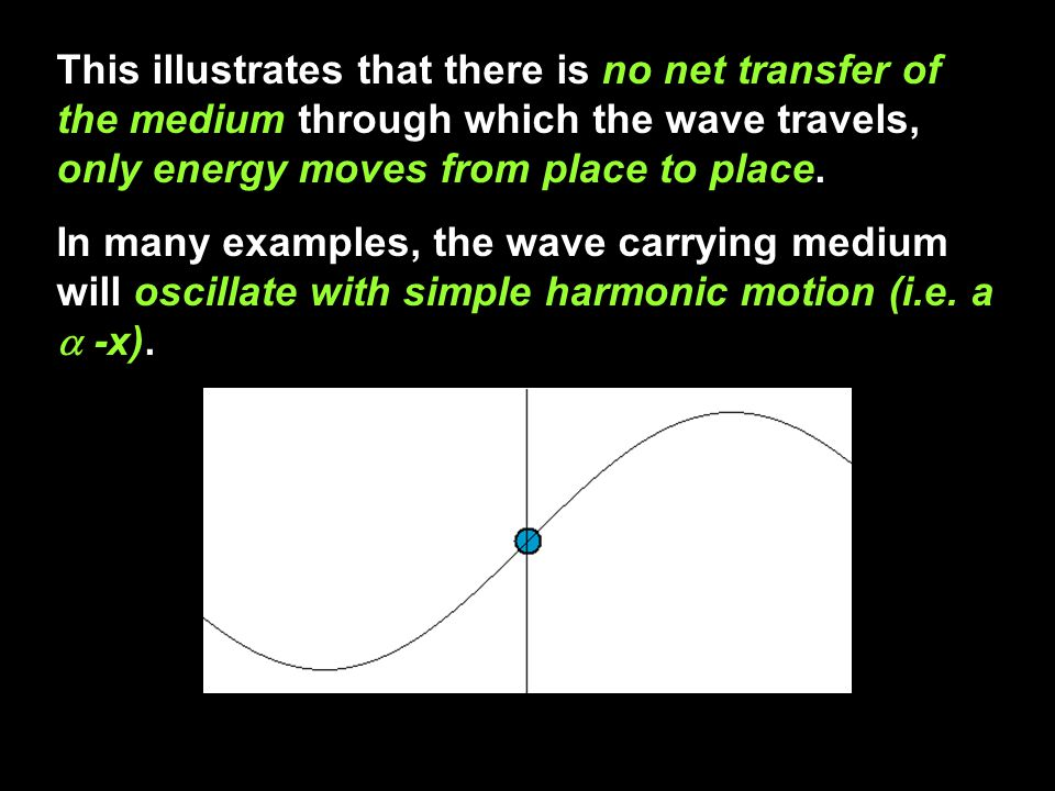 This illustrates that there is no net transfer of the medium through which the wave travels, only energy moves from place to place.