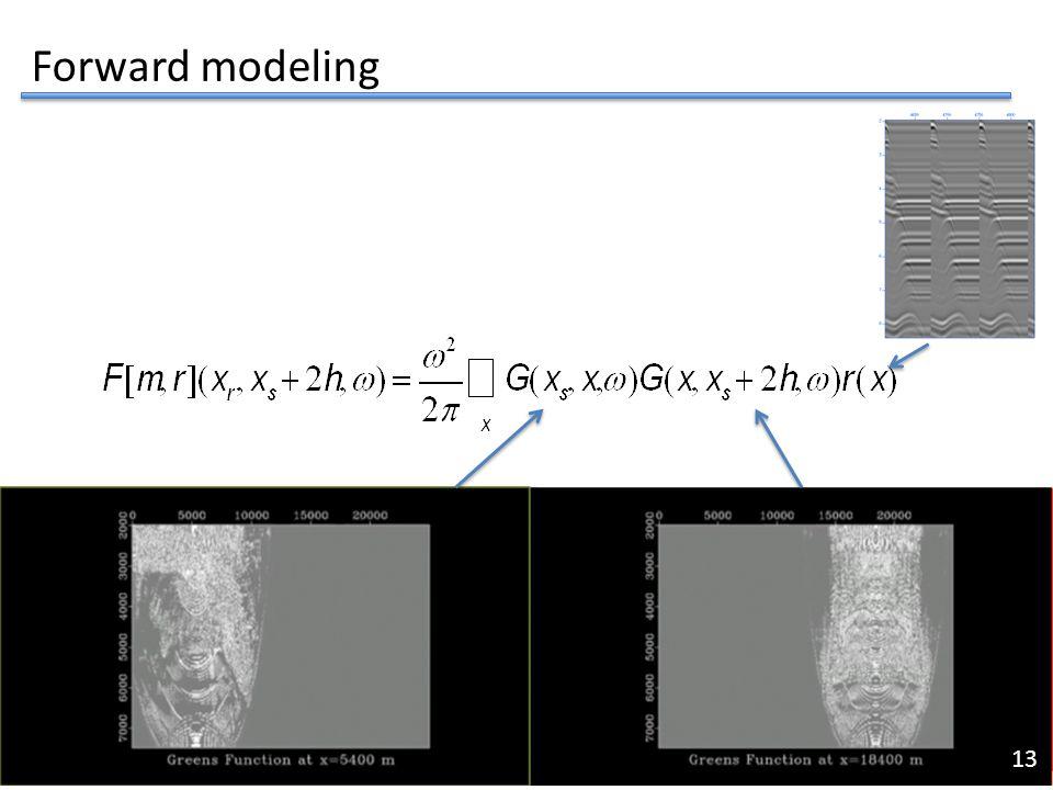 Forward modeling 13