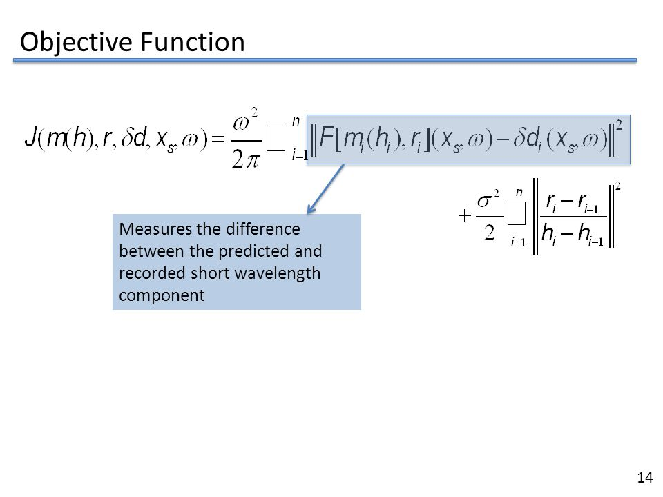 Objective Function Measures the difference between the predicted and recorded short wavelength component.