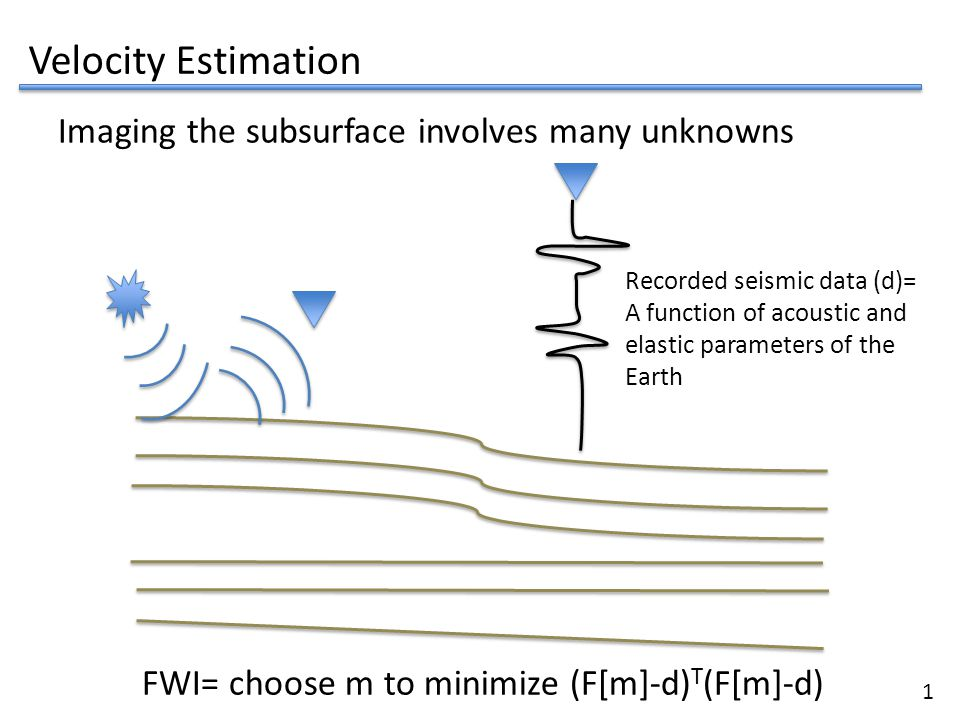 Velocity Estimation Imaging the subsurface involves many unknowns