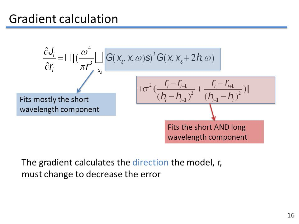 Gradient calculation Fits mostly the short wavelength component. Fits the short AND long wavelength component.