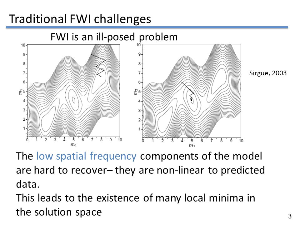 FWI is an ill-posed problem