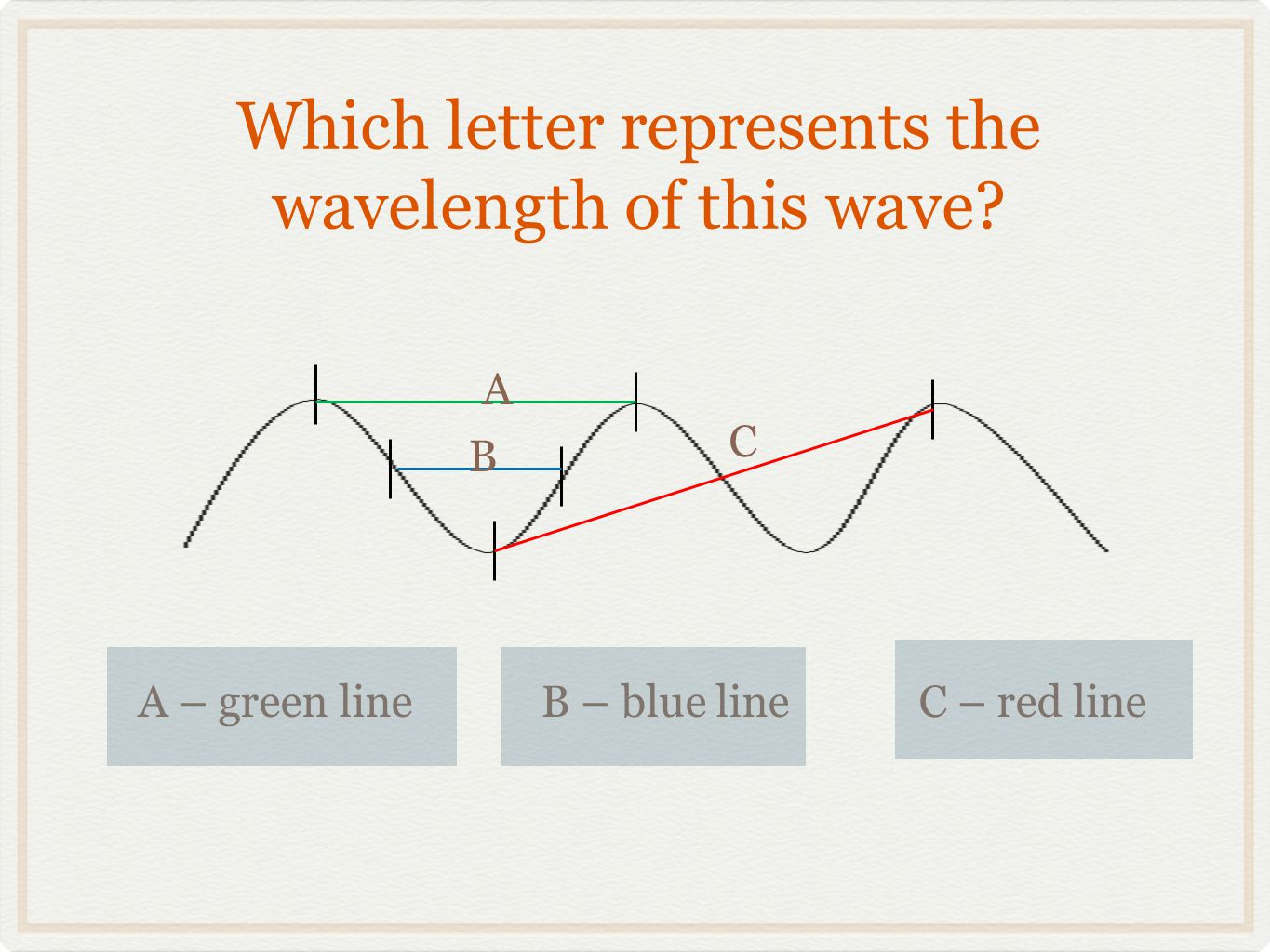 Which letter represents the wavelength of this wave
