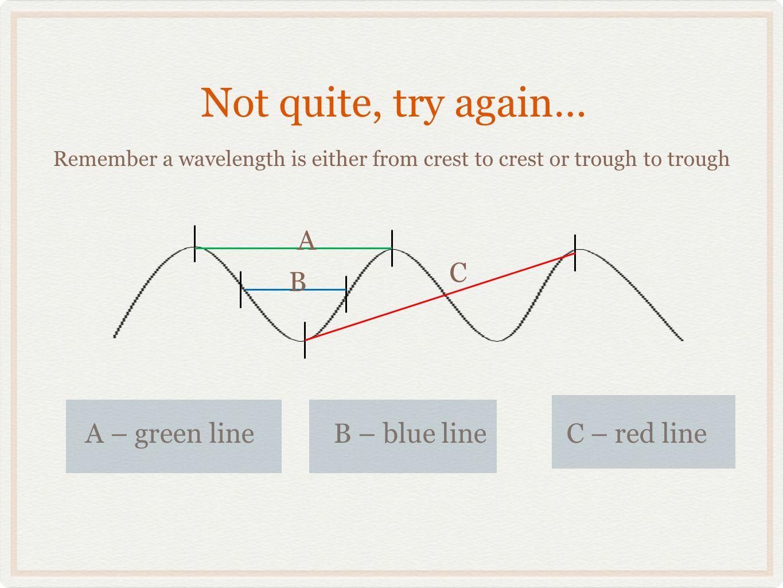 A – green line B – blue line C – red line