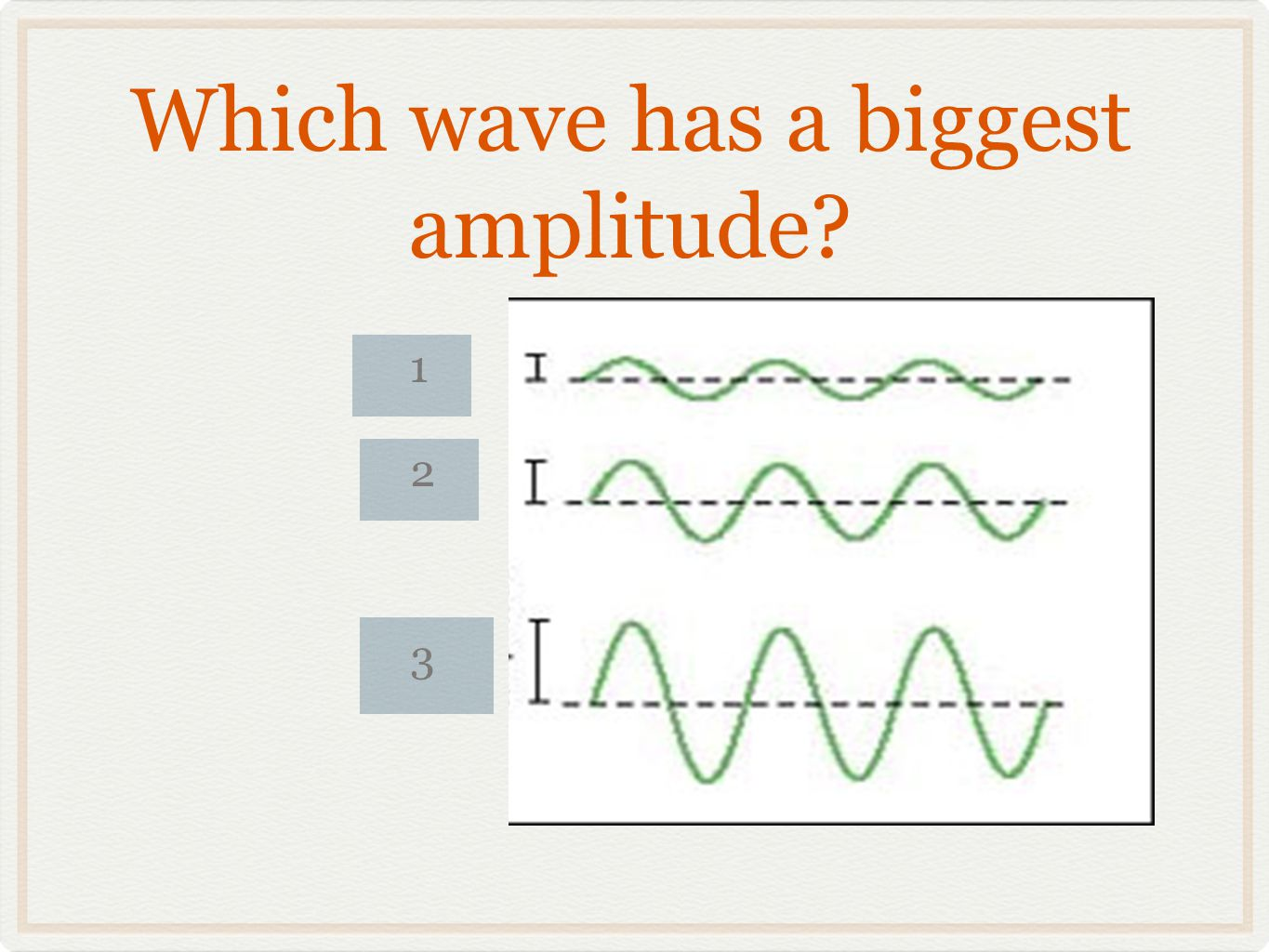 Which wave has a biggest amplitude