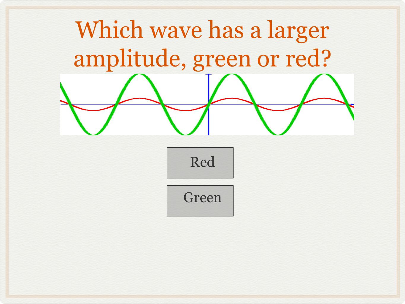 Which wave has a larger amplitude, green or red