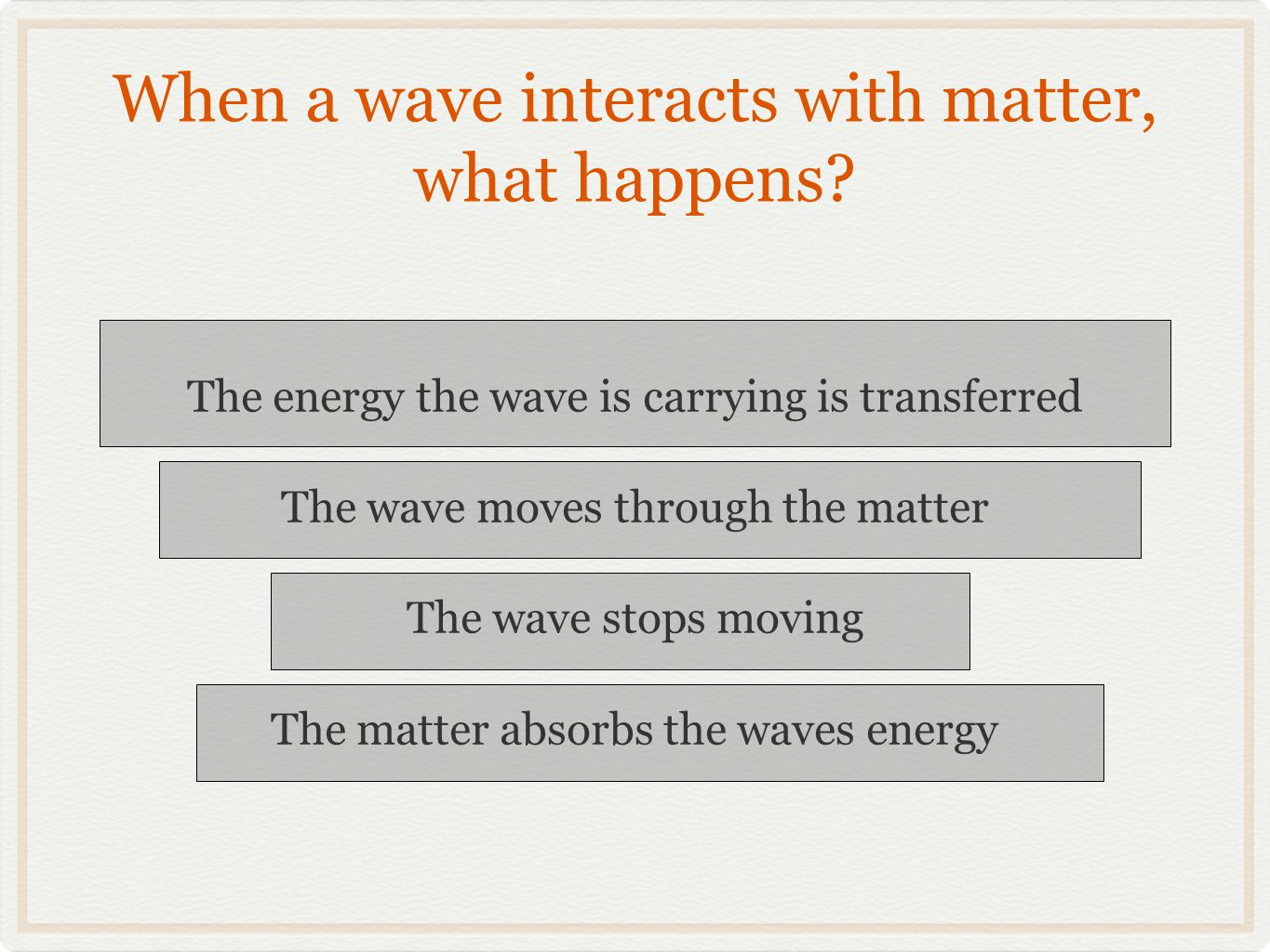 When a wave interacts with matter, what happens